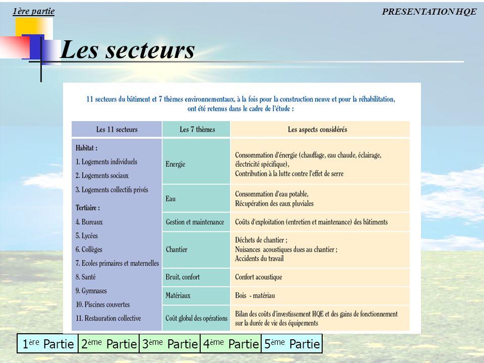 1 è re Partie2 è me Partie3 è me Partie4 è me Partie5 è me Partie Les secteurs PRESENTATION HQE 1ère partie