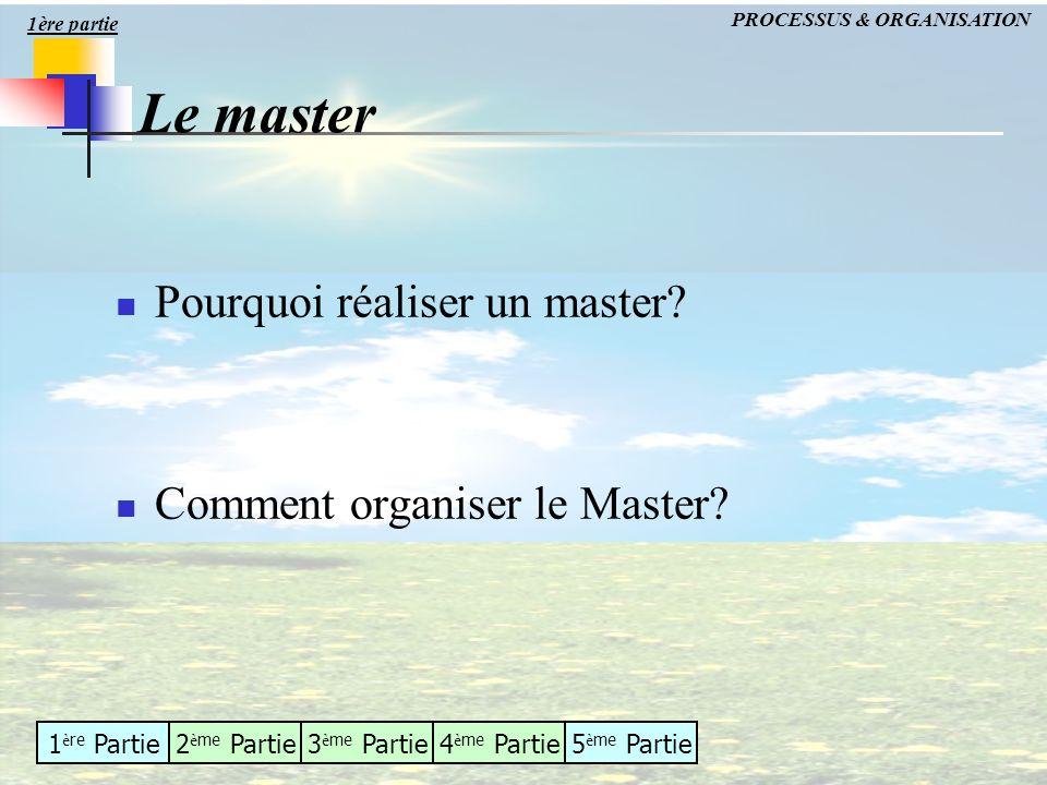 1 è re Partie2 è me Partie3 è me Partie4 è me Partie5 è me Partie Le master Pourquoi réaliser un master? Comment organiser le Master? PROCESSUS & ORGA