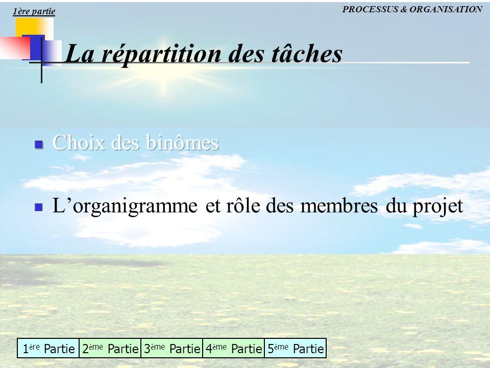 1 è re Partie2 è me Partie3 è me Partie4 è me Partie5 è me Partie La répartition des tâches PROCESSUS & ORGANISATION 1ère partie