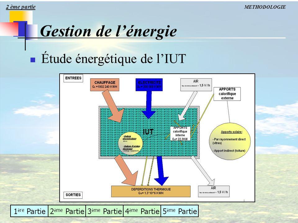 1 è re Partie2 è me Partie3 è me Partie4 è me Partie5 è me Partie Étude énergétique de lIUT METHODOLOGIE Gestion de lénergie 2 ème partie