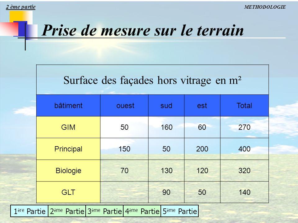 1 è re Partie2 è me Partie3 è me Partie4 è me Partie5 è me Partie Prise de mesure sur le terrain Surface des façades hors vitrage en m² bâtiment ouest