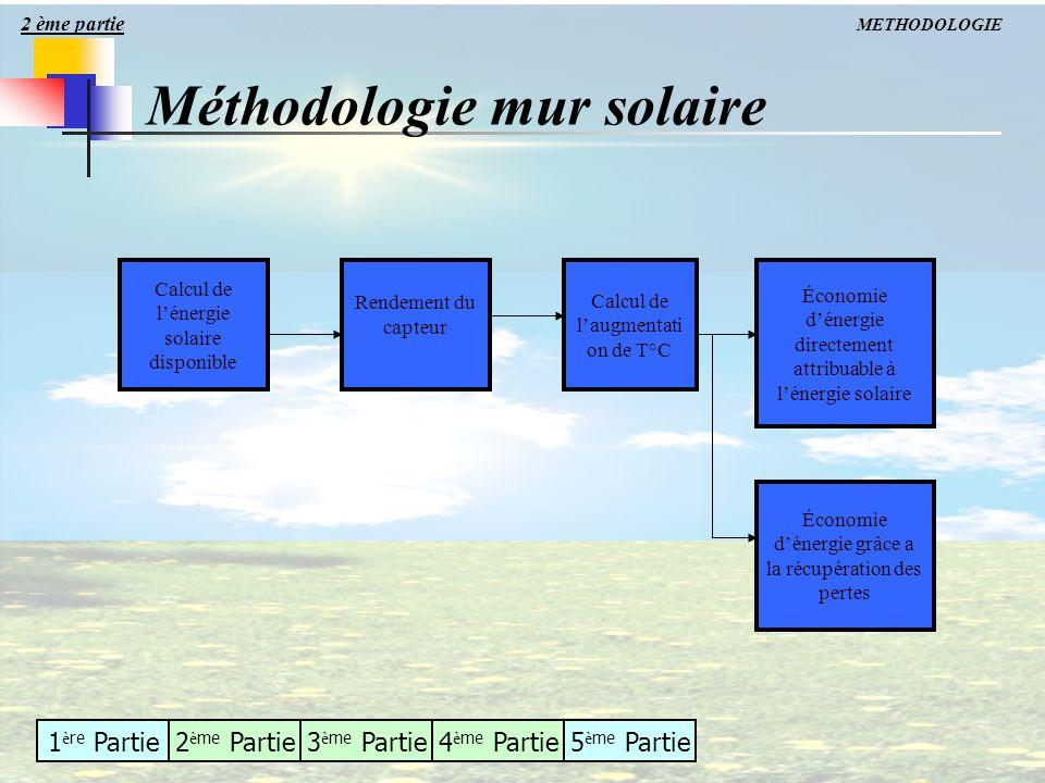 1 è re Partie2 è me Partie3 è me Partie4 è me Partie5 è me Partie Méthodologie mur solaire Calcul de lénergie solaire disponible Rendement du capteur