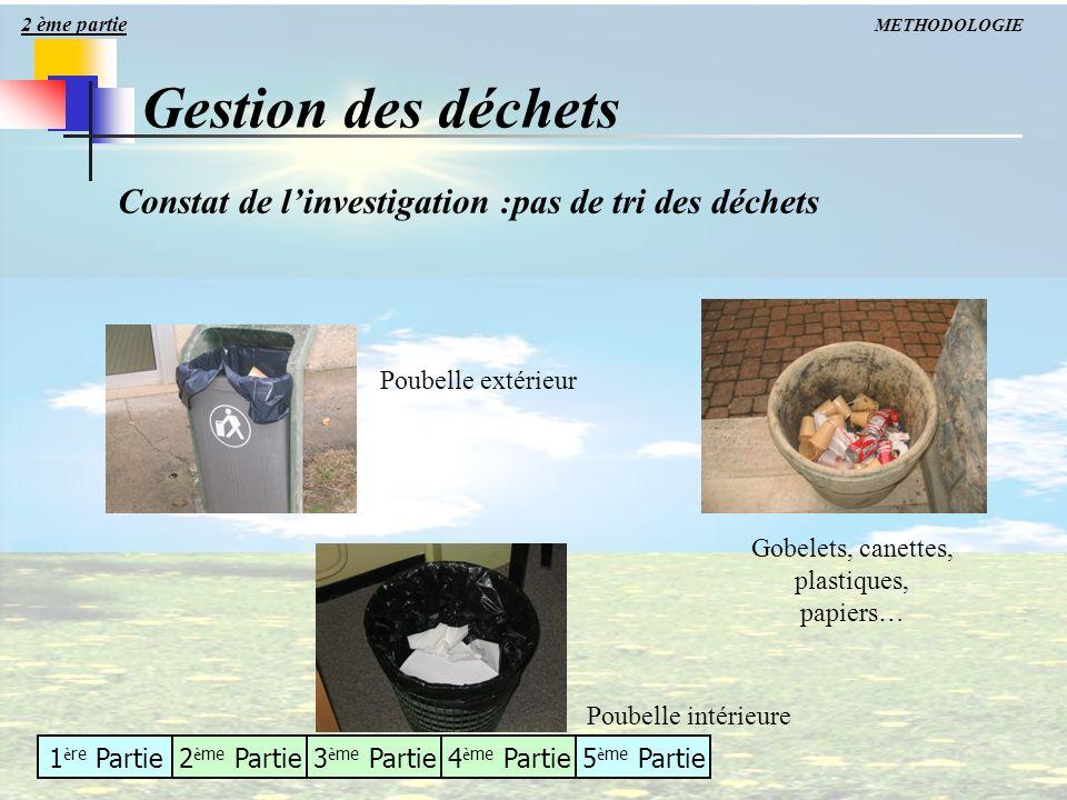 1 è re Partie2 è me Partie3 è me Partie4 è me Partie5 è me Partie Constat de linvestigation :pas de tri des déchets Gobelets, canettes, plastiques, pa