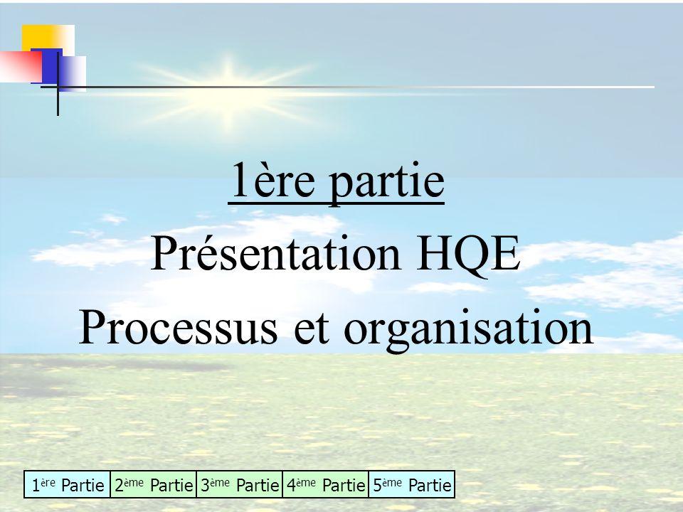 1 è re Partie2 è me Partie3 è me Partie4 è me Partie5 è me Partie 1ère partie Présentation HQE Processus et organisation