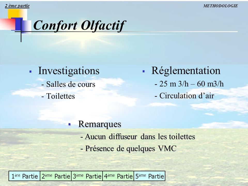 1 è re Partie2 è me Partie3 è me Partie4 è me Partie5 è me Partie Investigations - Salles de cours - Toilettes Réglementation - 25 m 3/h – 60 m3/h - C
