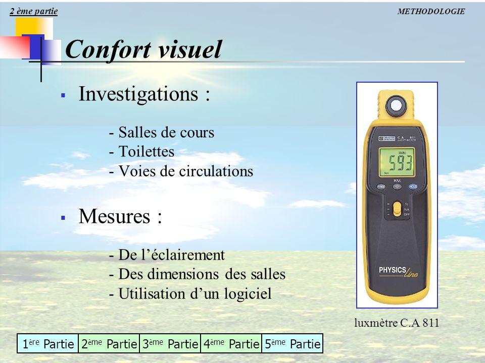 1 è re Partie2 è me Partie3 è me Partie4 è me Partie5 è me Partie Investigations : - Salles de cours - Toilettes - Voies de circulations Mesures : - D