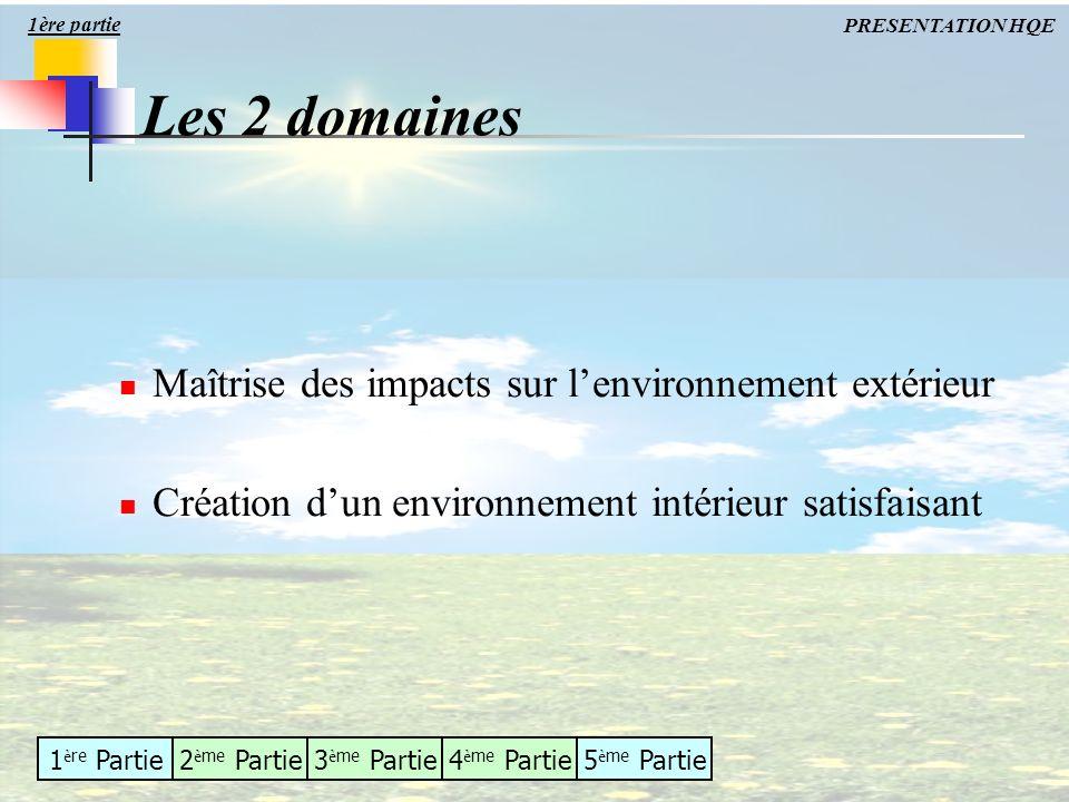 1 è re Partie2 è me Partie3 è me Partie4 è me Partie5 è me Partie Maîtrise des impacts sur lenvironnement extérieur Création dun environnement intérie