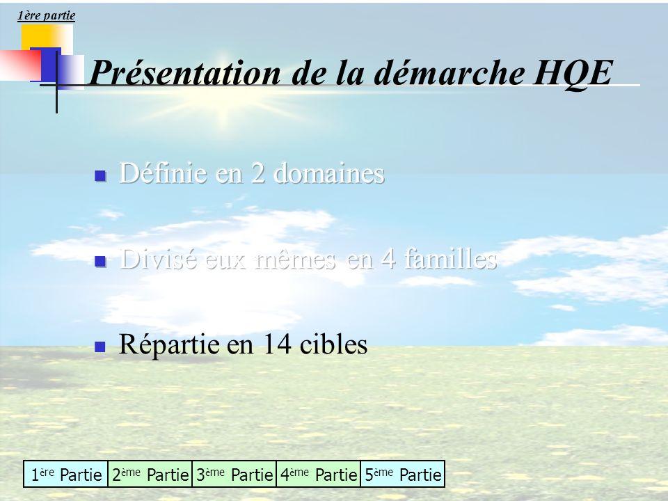 1 è re Partie2 è me Partie3 è me Partie4 è me Partie5 è me Partie Présentation de la démarche HQE 1ère partie