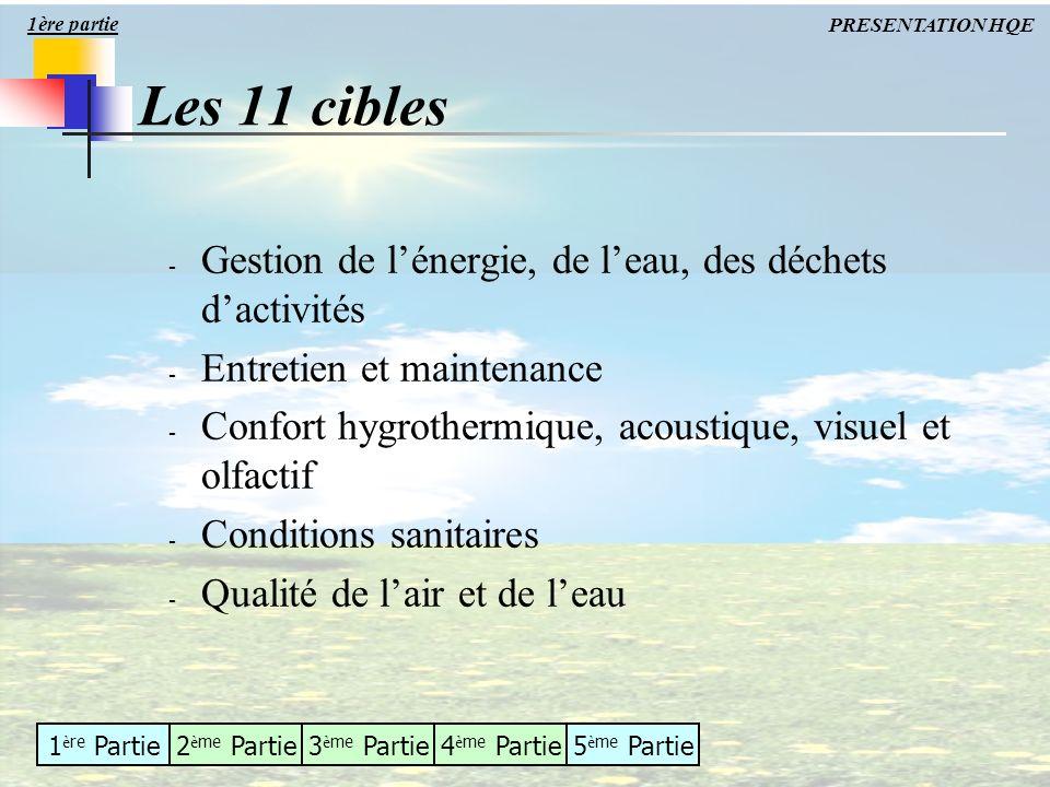 1 è re Partie2 è me Partie3 è me Partie4 è me Partie5 è me Partie - Gestion de lénergie, de leau, des déchets dactivités - Entretien et maintenance -