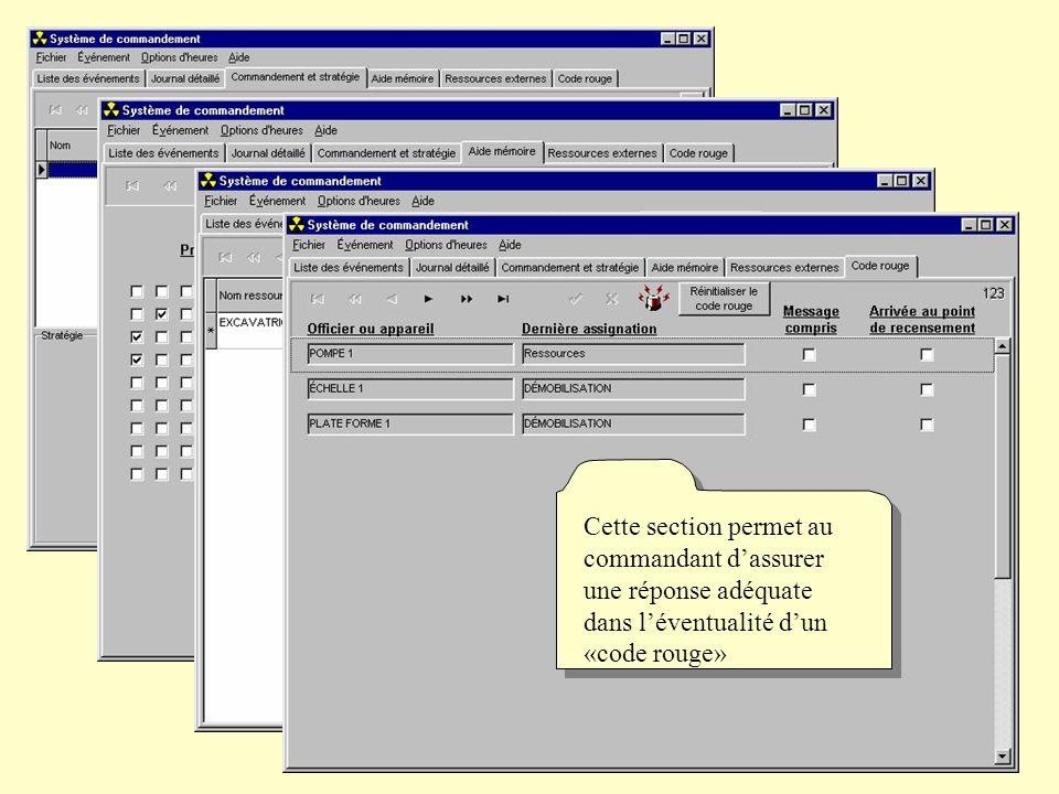 Cette fenêtre permet didentifier les différents commandant ainsi que les modes dintervention Laide mémoire facilite la gestion de lintervention Cette fenêtre est destiné à la compilation des ressources externe Cette section permet au commandant dassurer une réponse adéquate dans léventualité dun «code rouge»