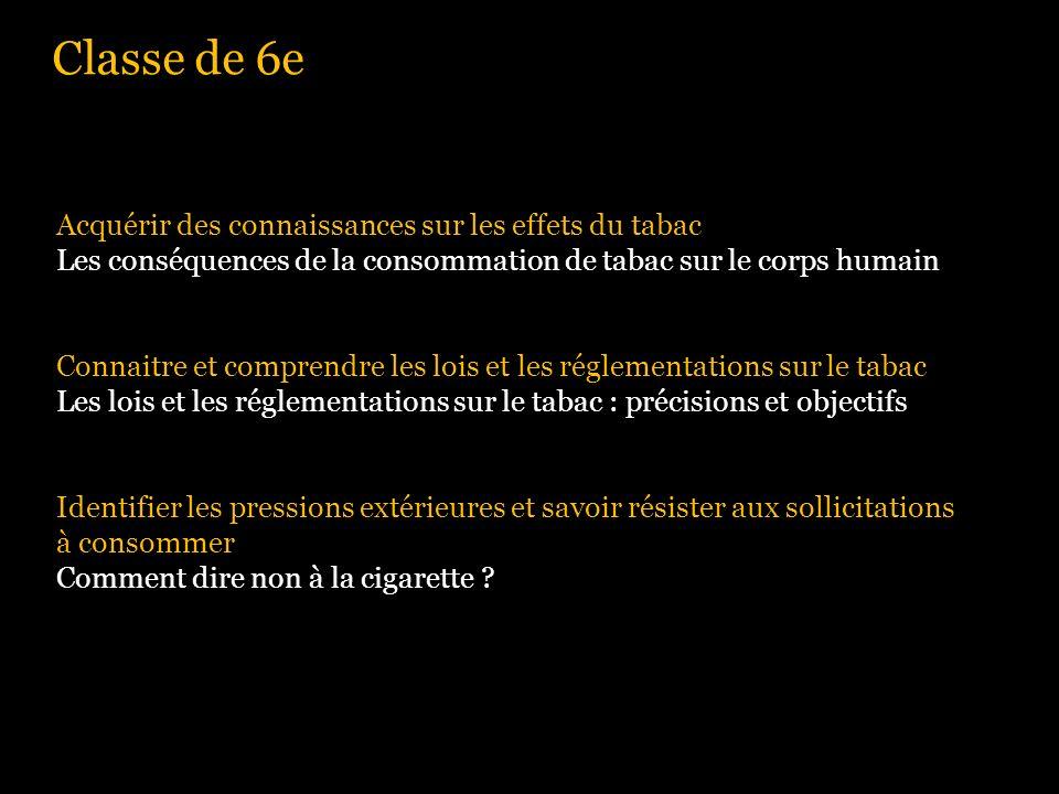 Classe de 6e Acquérir des connaissances sur les effets du tabac Les conséquences de la consommation de tabac sur le corps humain Connaitre et comprend