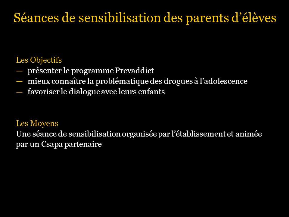 Les Objectifs présenter le programme Prevaddict mieux connaître la problématique des drogues à ladolescence favoriser le dialogue avec leurs enfants L