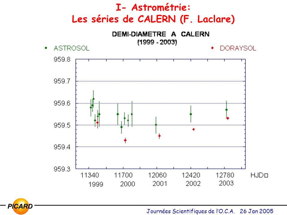 Journées Scientifiques de lO.C.A.26 Jan 2005 I- Astrométrie: Les séries de CALERN (F.