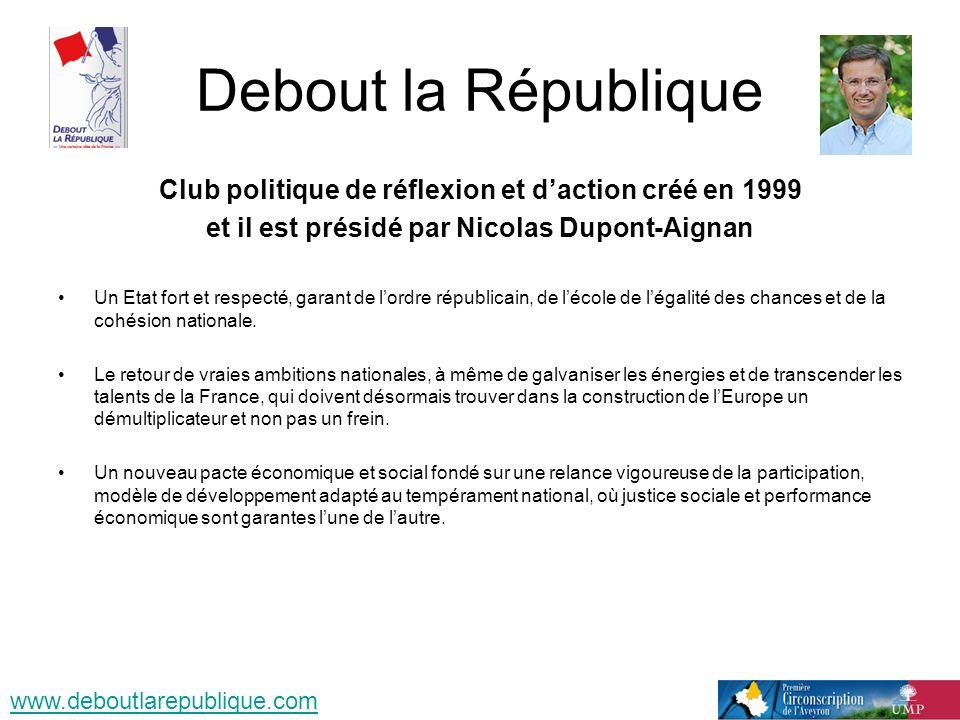 Debout la République Club politique de réflexion et daction créé en 1999 et il est présidé par Nicolas Dupont-Aignan Un Etat fort et respecté, garant de lordre républicain, de lécole de légalité des chances et de la cohésion nationale.