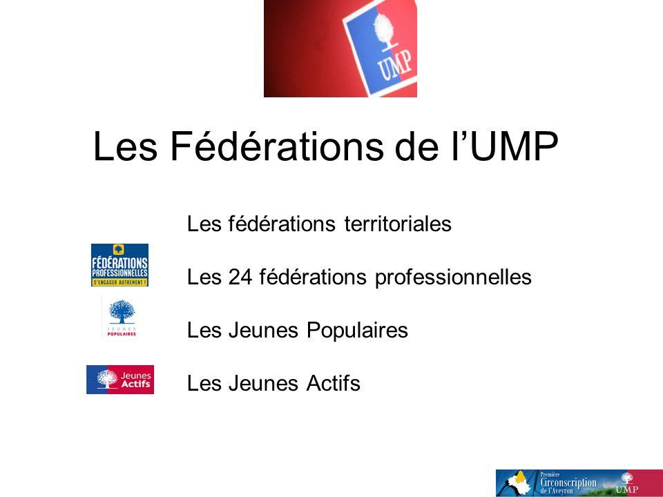 Les Fédérations de lUMP Les fédérations territoriales Les 24 fédérations professionnelles Les Jeunes Populaires Les Jeunes Actifs