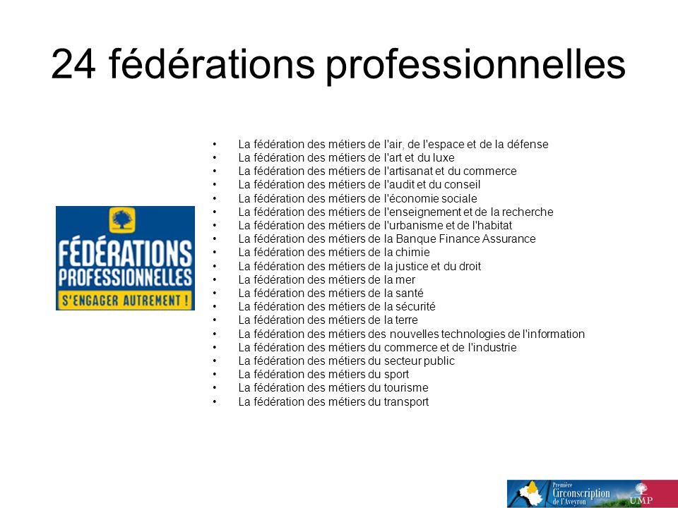 24 fédérations professionnelles La fédération des métiers de l'air, de l'espace et de la défense La fédération des métiers de l'art et du luxe La fédé