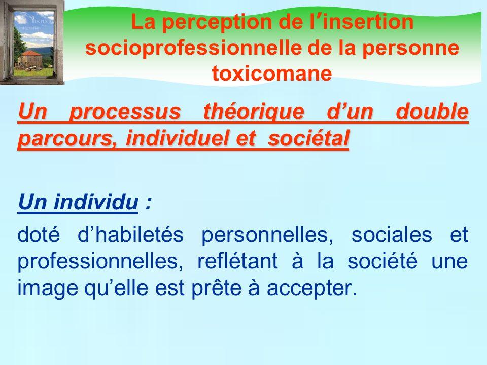 Un individu : doté dhabiletés personnelles, sociales et professionnelles, reflétant à la société une image quelle est prête à accepter. La perception
