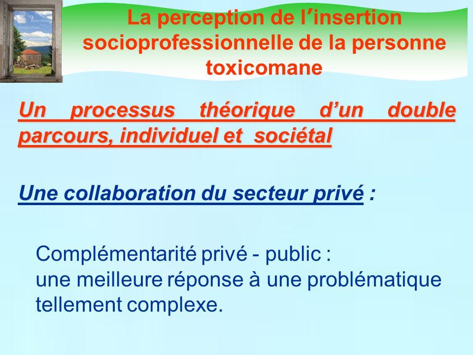 Une collaboration du secteur privé : Complémentarité privé - public : une meilleure réponse à une problématique tellement complexe. La perception de l