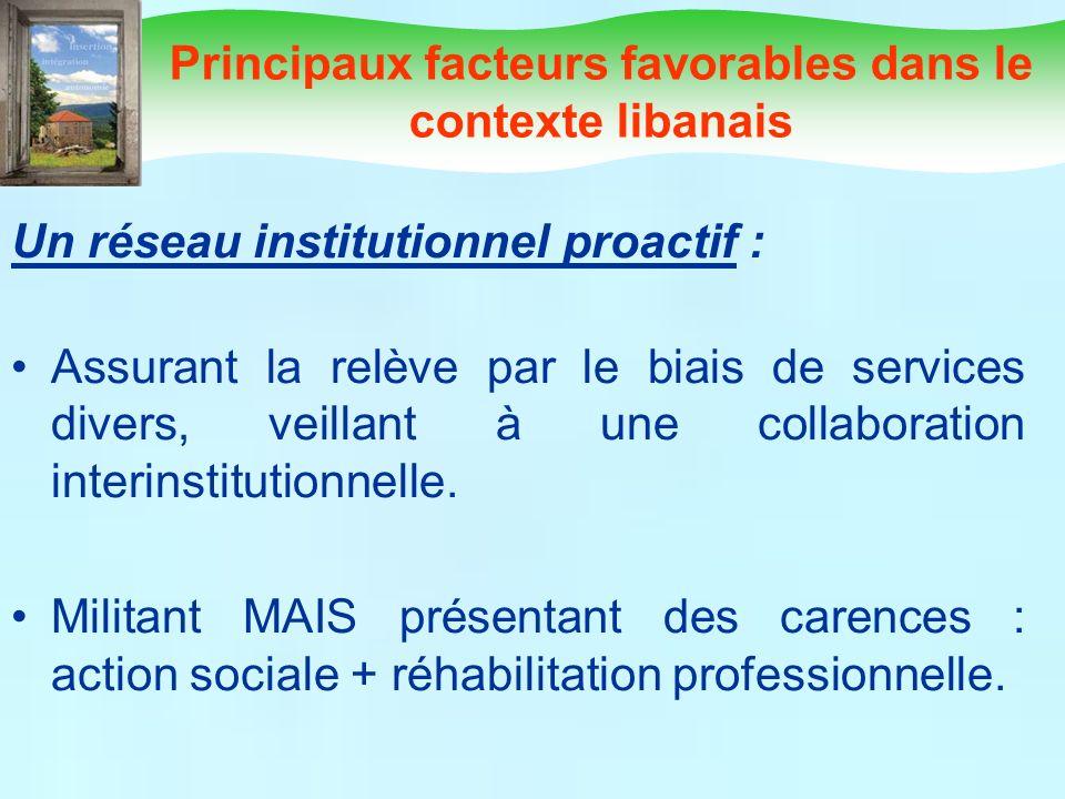 Principaux facteurs favorables dans le contexte libanais Un réseau institutionnel proactif : Assurant la relève par le biais de services divers, veill