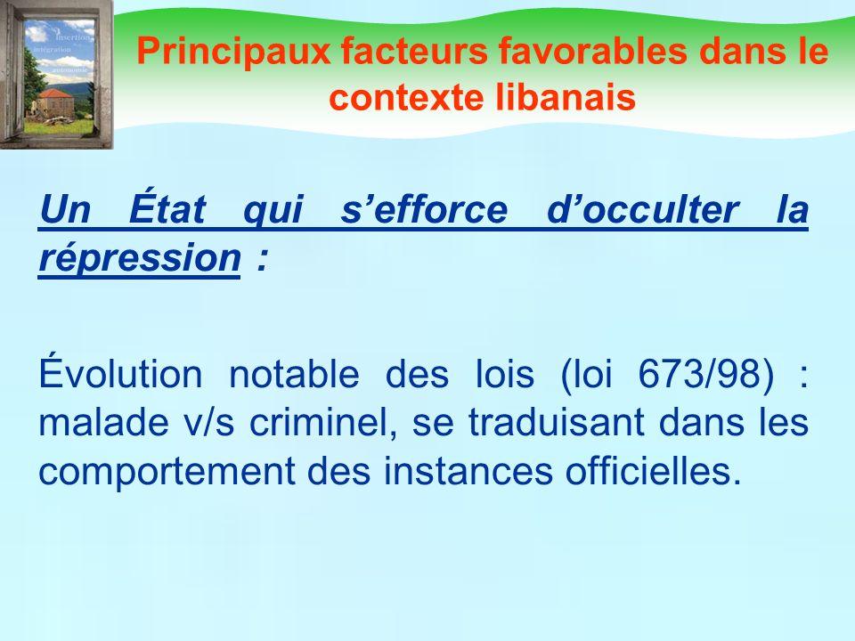 Principaux facteurs favorables dans le contexte libanais Un État qui sefforce docculter la répression : Évolution notable des lois (loi 673/98) : mala
