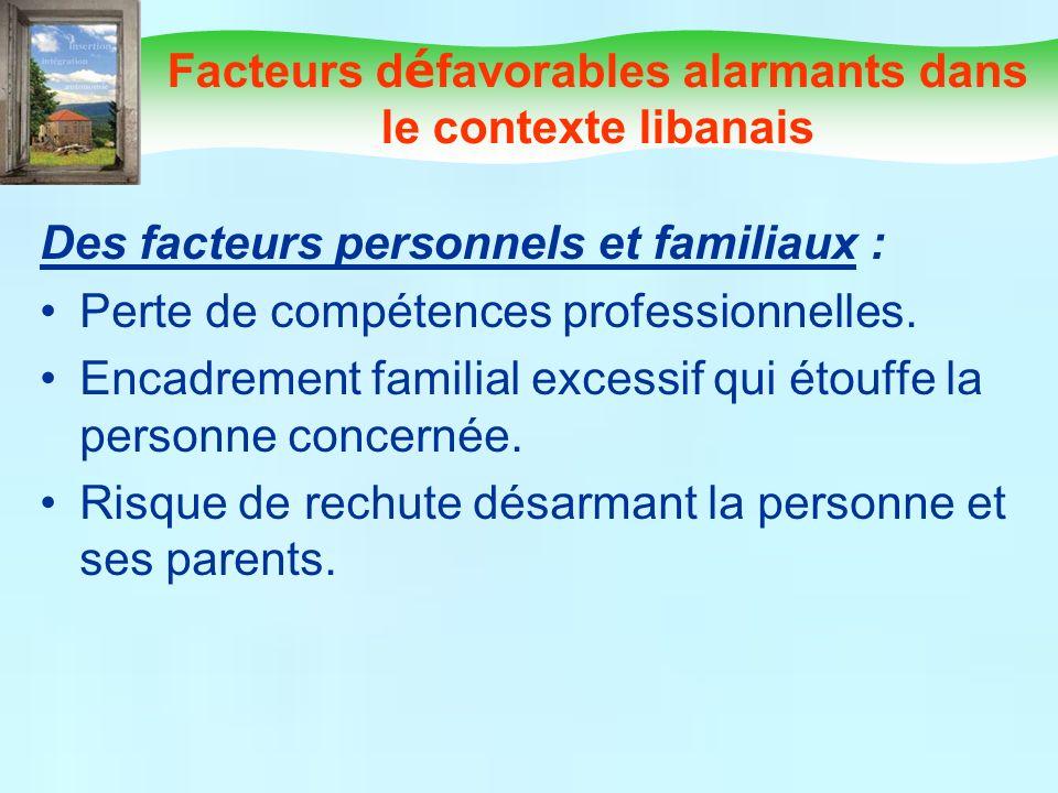 Facteurs d é favorables alarmants dans le contexte libanais Des facteurs personnels et familiaux : Perte de compétences professionnelles. Encadrement
