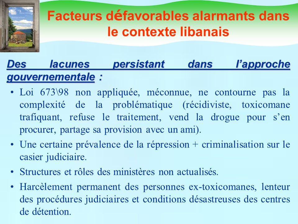 Facteurs d é favorables alarmants dans le contexte libanais Des lacunes persistant dans lapproche gouvernementale : Loi 673\98 non appliquée, méconnue