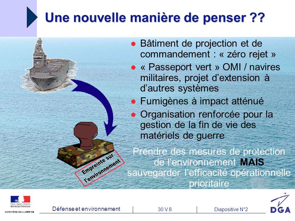 Défense et environnement 30.V.8Diapositive N°2 MINISTÈRE DE LA DÉFENSE Une nouvelle manière de penser ?.