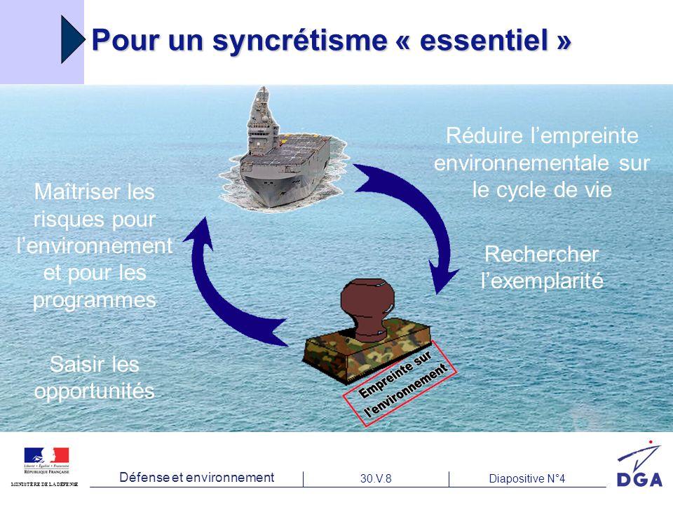 Défense et environnement 30.V.8Diapositive N°4 MINISTÈRE DE LA DÉFENSE Pour un syncrétisme « essentiel » Maîtriser les risques pour lenvironnement et pour les programmes Saisir les opportunités Réduire lempreinte environnementale sur le cycle de vie Rechercher lexemplarité