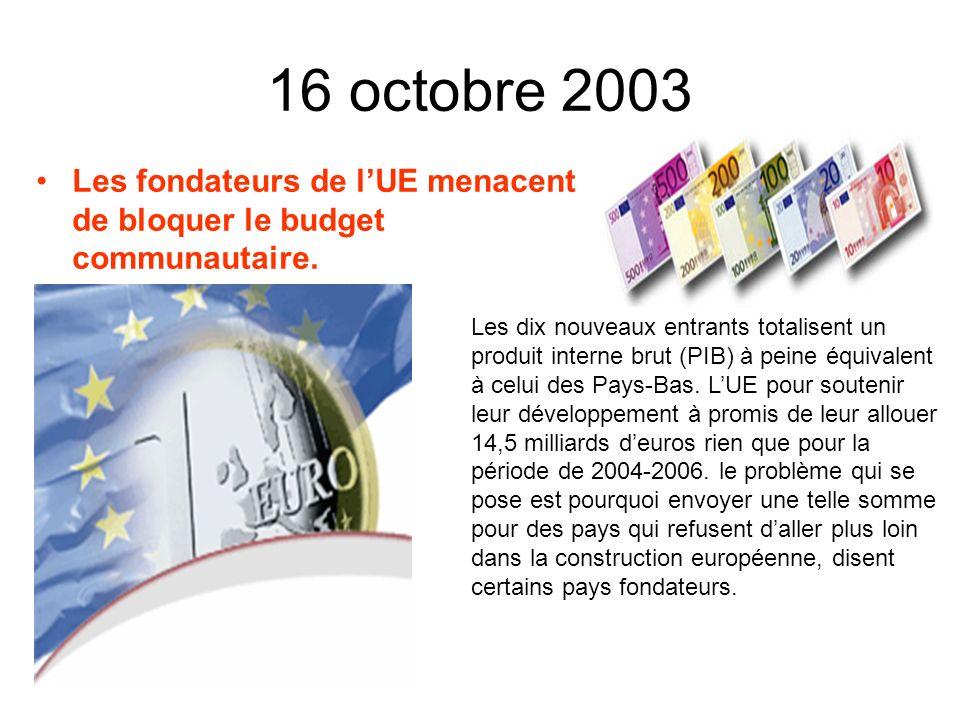 Le paquet Giscard fait du surplace à la CIG (conférence intergouvernementale) Le projet de constitution prévoit lécartement des petits pays de lexécutif européen.