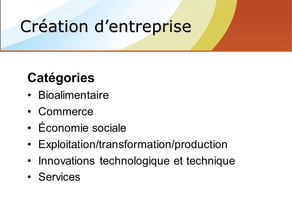 Catégories Bioalimentaire Commerce Économie sociale Exploitation/transformation/production Innovations technologique et technique Services Création dentreprise