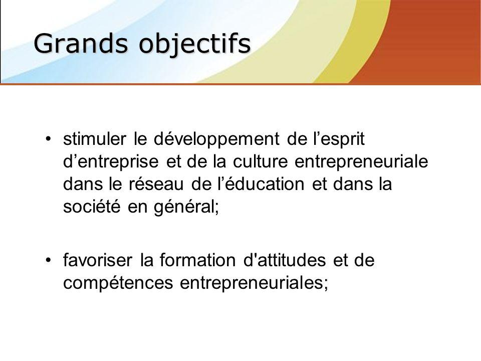stimuler le développement de lesprit dentreprise et de la culture entrepreneuriale dans le réseau de léducation et dans la société en général; favoriser la formation d attitudes et de compétences entrepreneuriales; Grands objectifs
