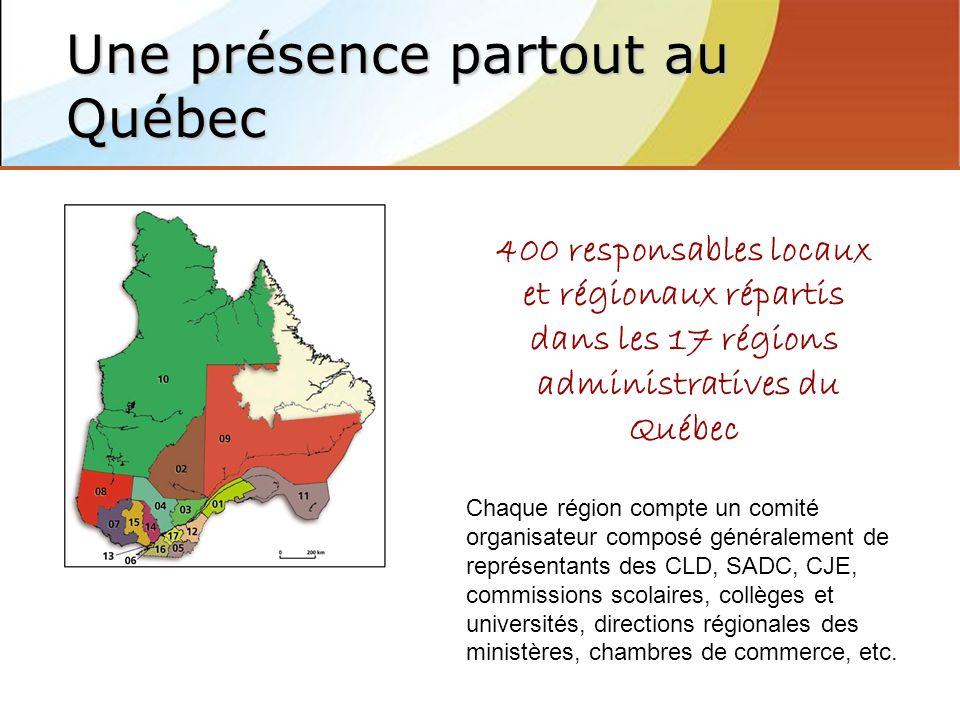 Une présence partout au Québec 400 responsables locaux et régionaux répartis dans les 17 régions administratives du Québec Chaque région compte un comité organisateur composé généralement de représentants des CLD, SADC, CJE, commissions scolaires, collèges et universités, directions régionales des ministères, chambres de commerce, etc.