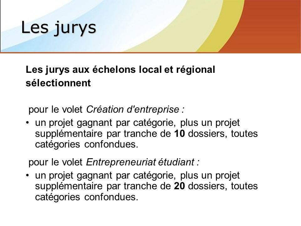 Les jurys aux échelons local et régional sélectionnent pour le volet Création d entreprise : un projet gagnant par catégorie, plus un projet supplémentaire par tranche de 10 dossiers, toutes catégories confondues.