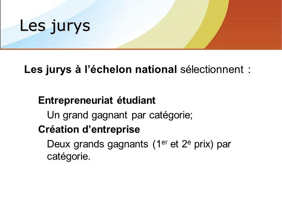 Les jurys à léchelon national sélectionnent : Entrepreneuriat étudiant Un grand gagnant par catégorie; Création dentreprise Deux grands gagnants (1 er et 2 e prix) par catégorie.
