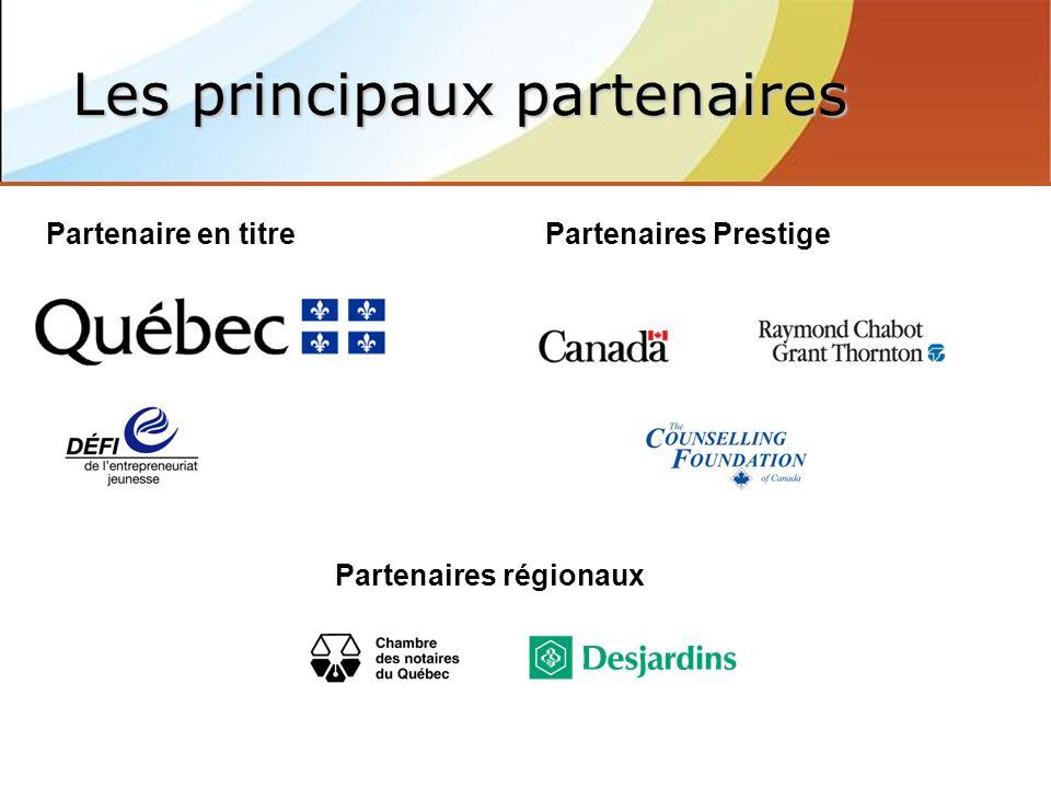 Partenaire en titre Partenaires régionaux Partenaires Prestige Les principaux partenaires