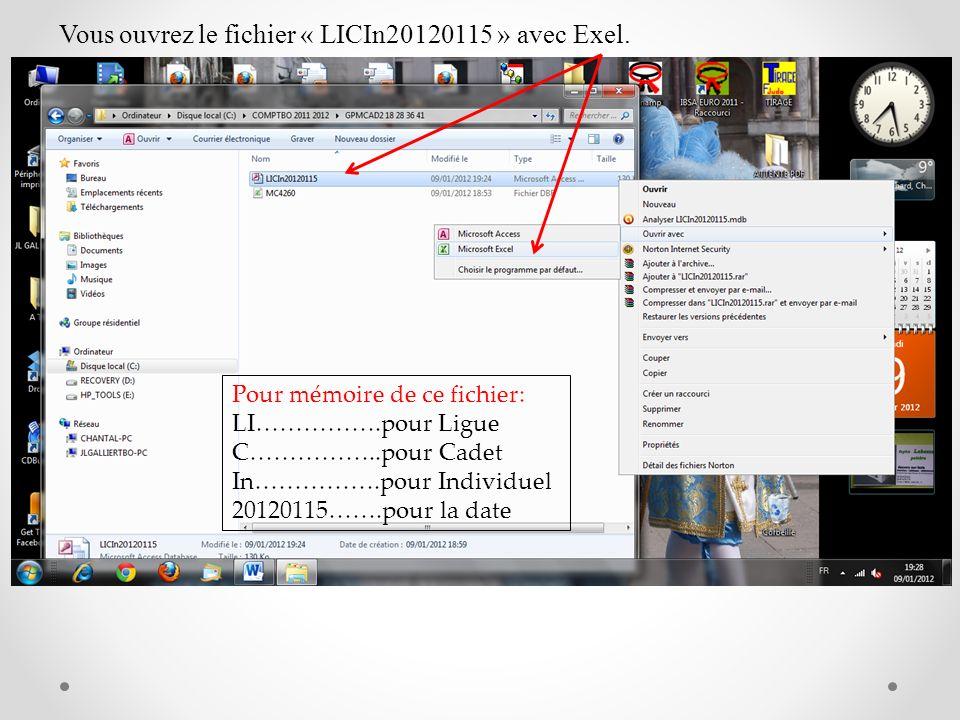 Vous ouvrez le fichier « LICIn20120115 » avec Exel. Pour mémoire de ce fichier: LI…………….pour Ligue C……………..pour Cadet In…………….pour Individuel 20120115