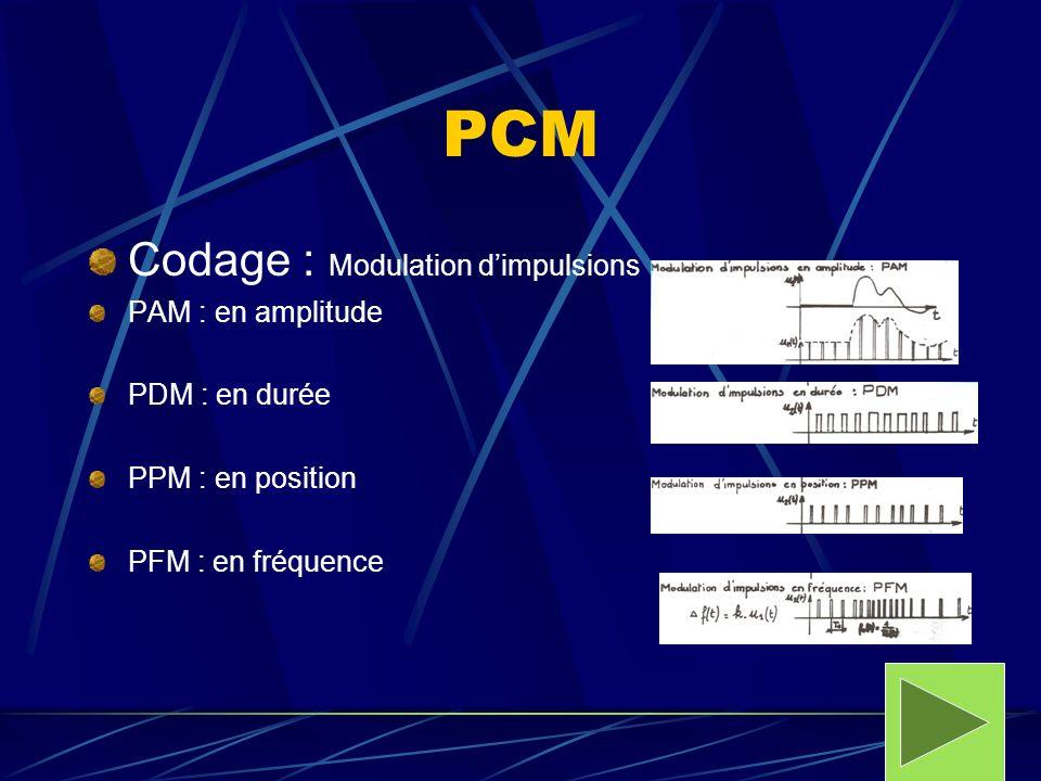PCM Codage : Modulation dimpulsions PAM : en amplitude PDM : en durée PPM : en position PFM : en fréquence
