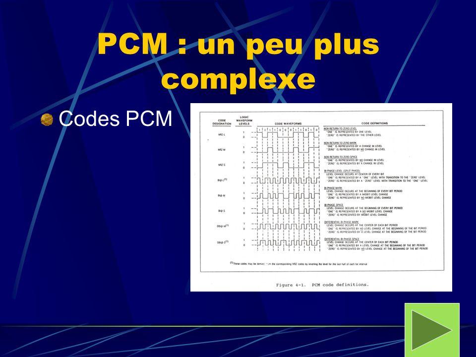 PCM : un peu plus complexe Codes PCM