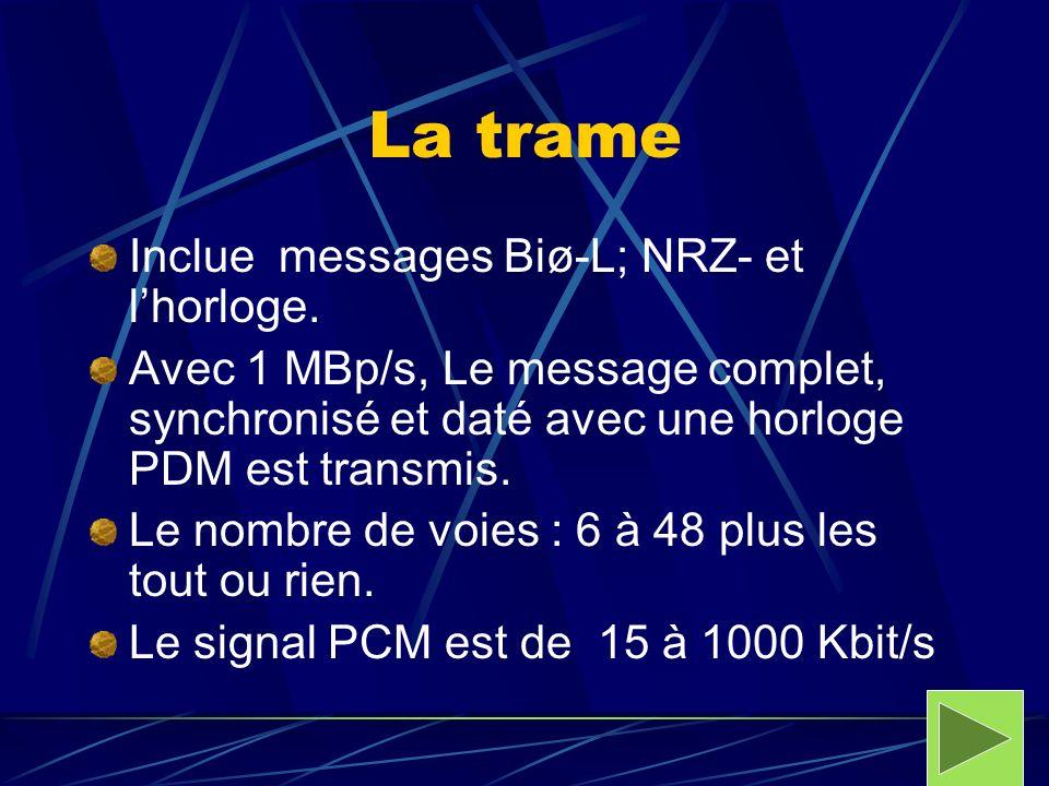 La trame Inclue messages Biø-L; NRZ- et lhorloge. Avec 1 MBp/s, Le message complet, synchronisé et daté avec une horloge PDM est transmis. Le nombre d