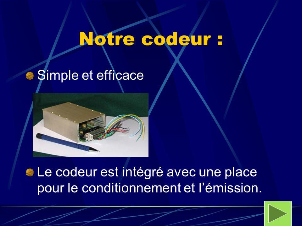 Notre codeur : Simple et efficace Le codeur est intégré avec une place pour le conditionnement et lémission.