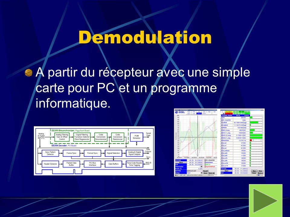 Demodulation A partir du récepteur avec une simple carte pour PC et un programme informatique.