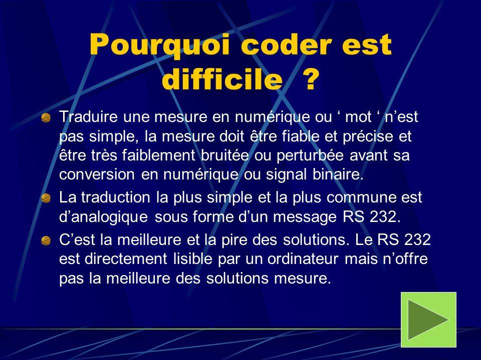 Pourquoi coder est difficile ? Traduire une mesure en numérique ou mot nest pas simple, la mesure doit être fiable et précise et être très faiblement