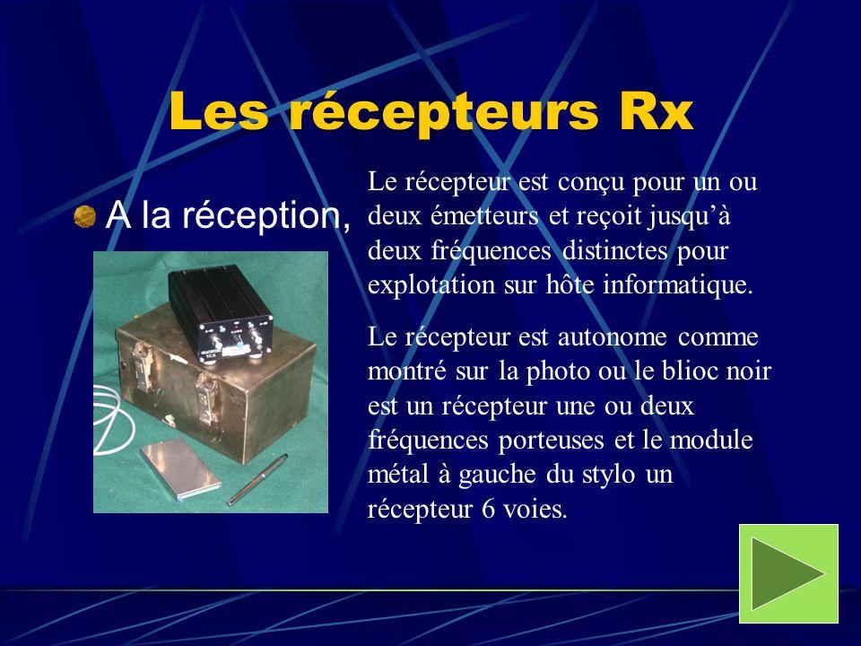 Les récepteurs Rx A la réception, Le récepteur est conçu pour un ou deux émetteurs et reçoit jusquà deux fréquences distinctes pour explotation sur hô