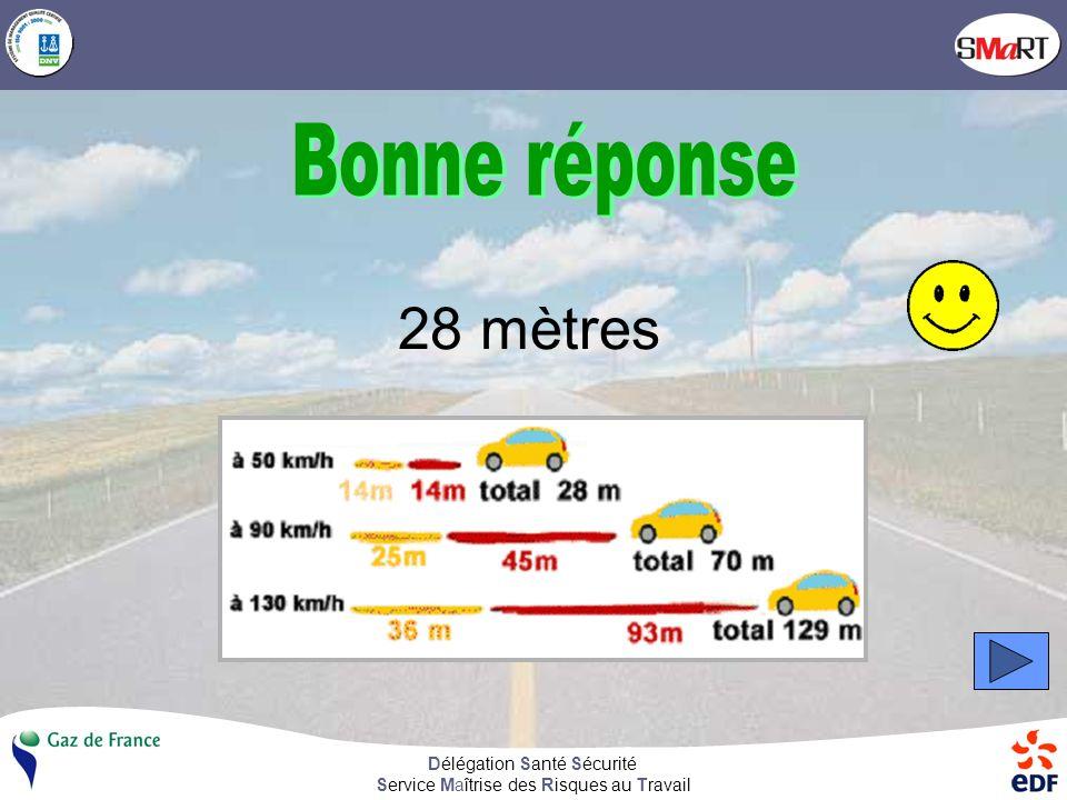 Délégation Santé Sécurité Service Maîtrise des Risques au Travail Sachant que la distance de sécurité entre deux voitures correspond à la distance parcourue pendant deux secondes, quelle est la distance de sécurité minimale à 50 km/h .