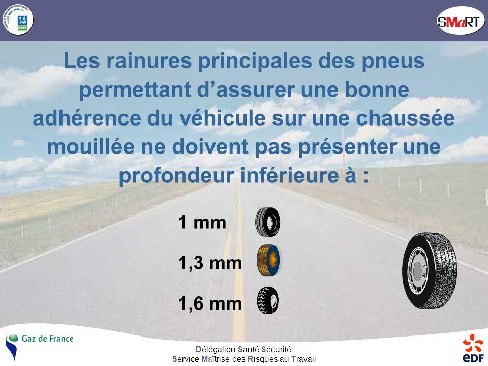 Délégation Santé Sécurité Service Maîtrise des Risques au Travail Les rainures principales des pneus permettant dassurer une bonne adhérence du véhicule sur une chaussée mouillée ne doivent pas présenter une profondeur inférieure à : 1 mm 1,3 mm 1,6 mm
