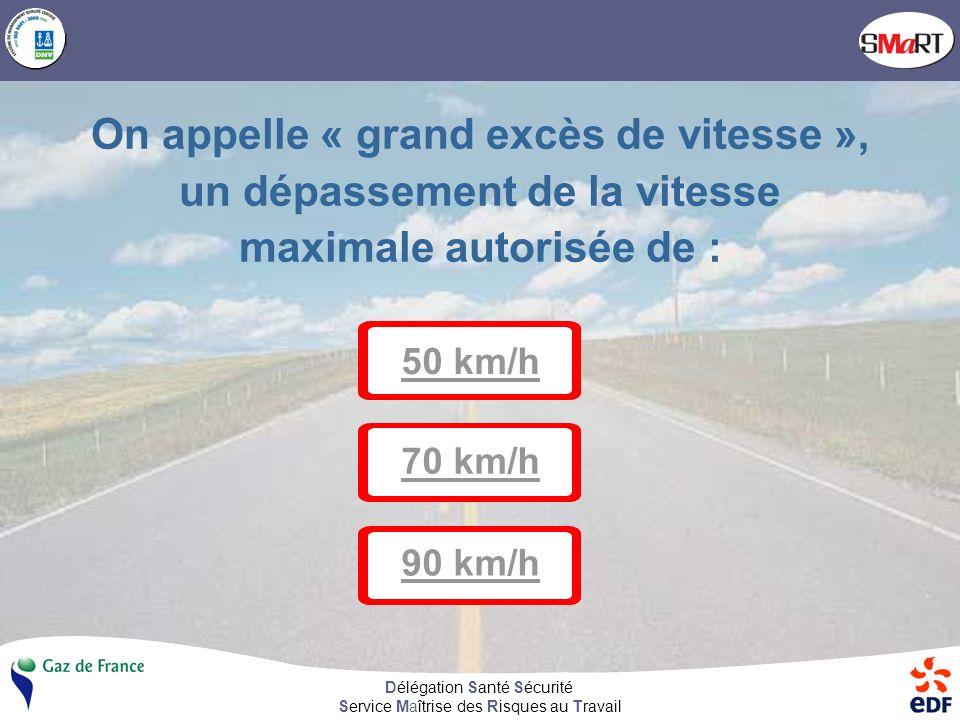 Délégation Santé Sécurité Service Maîtrise des Risques au Travail Larticle R412-23 du code de la route précise que tout conducteur doit emprunter la voie la plus à droite, sauf en cas de dépassement ou lors dun changement de direction ou dune bifurcation