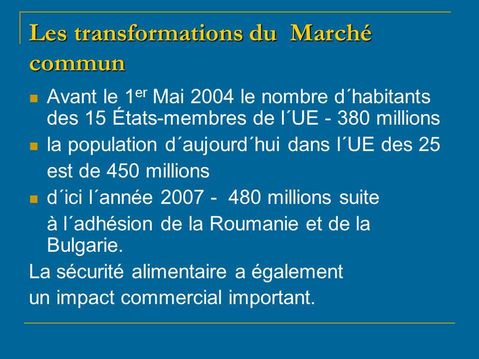 Les transformations du Marché commun Avant le 1 er Mai 2004 le nombre d´habitants des 15 États-membres de l´UE - 380 millions la population d´aujourd´hui dans l´UE des 25 est de 450 millions d´ici l´année 2007 - 480 millions suite à l´adhésion de la Roumanie et de la Bulgarie.