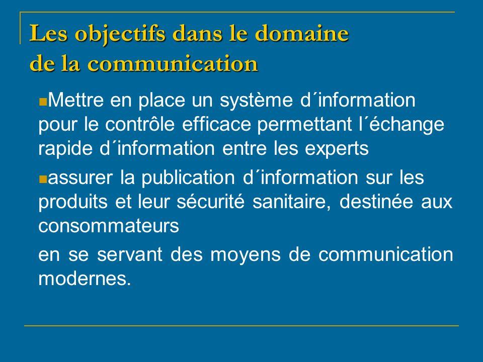 Entreprises françaises propriétaires en République tchèque Bongrain Czech Management Services Danone