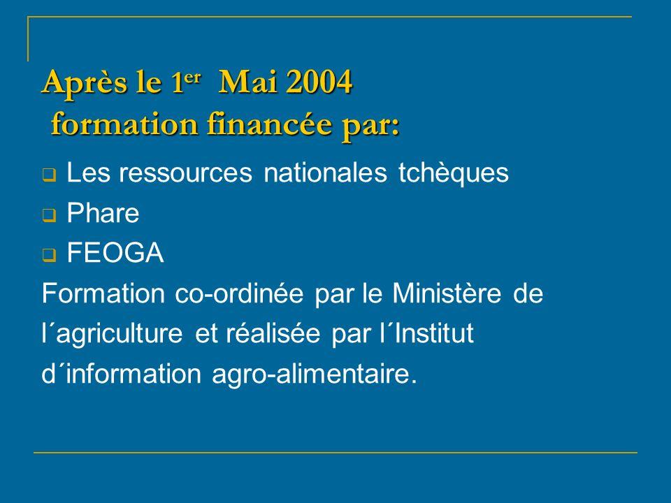 Après le 1 er Mai 2004 formation financée par: Les ressources nationales tchèques Phare FEOGA Formation co-ordinée par le Ministère de l´agriculture et réalisée par l´Institut d´information agro-alimentaire.