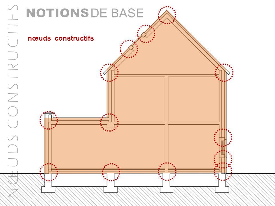 N Œ U D S C O N S T R U C T I F S DE BASE Déceler les nœuds constructifs est une tâche importante qui permet de cibler les points de vigilance sur cha